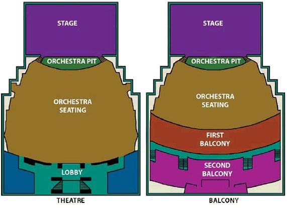 Theatre Lighting Diagram
